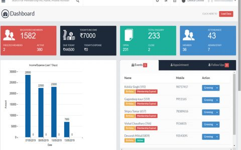 Gym Management Software - Dashboard